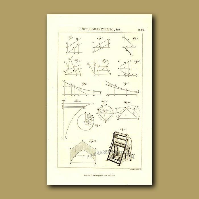 Antique print. Loci, logarithmic curves and machine