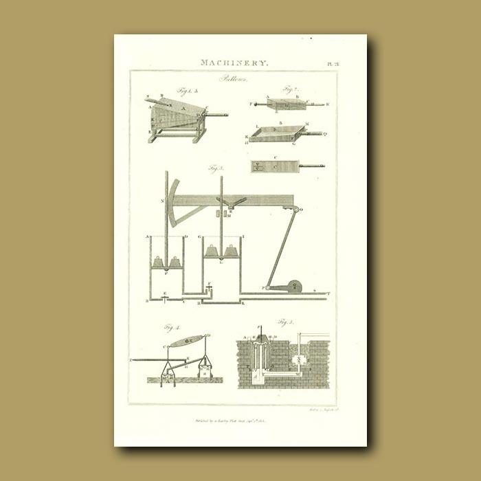 Antique print. Machinery
