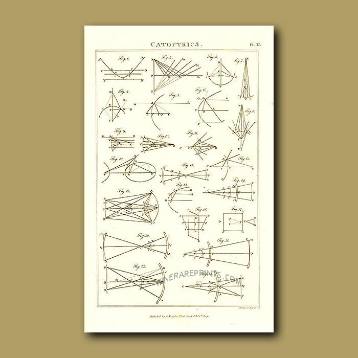Antique print. Catoptrics