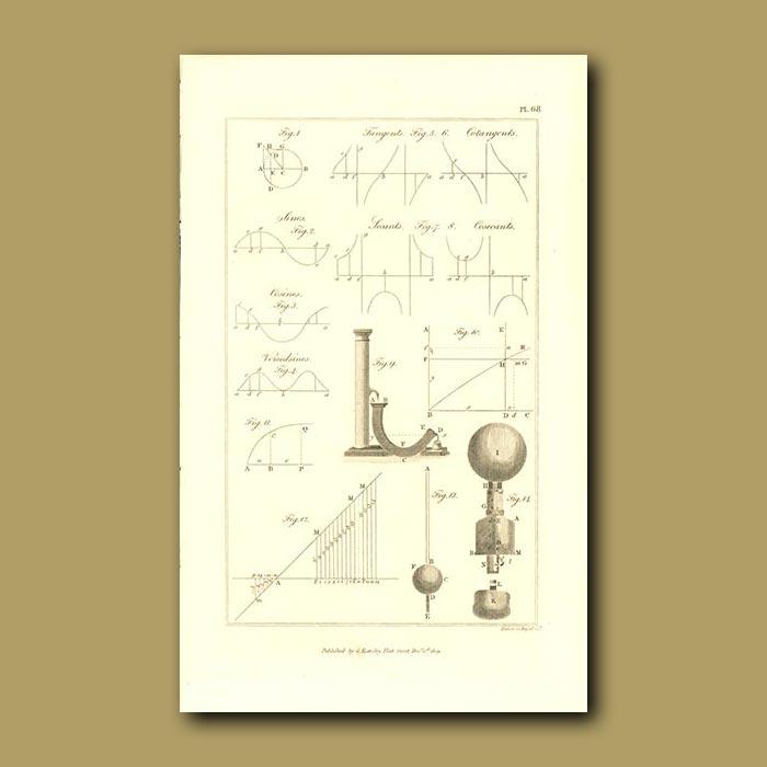 Antique print. Trigonometry