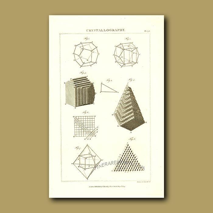 Antique print. Crystallography