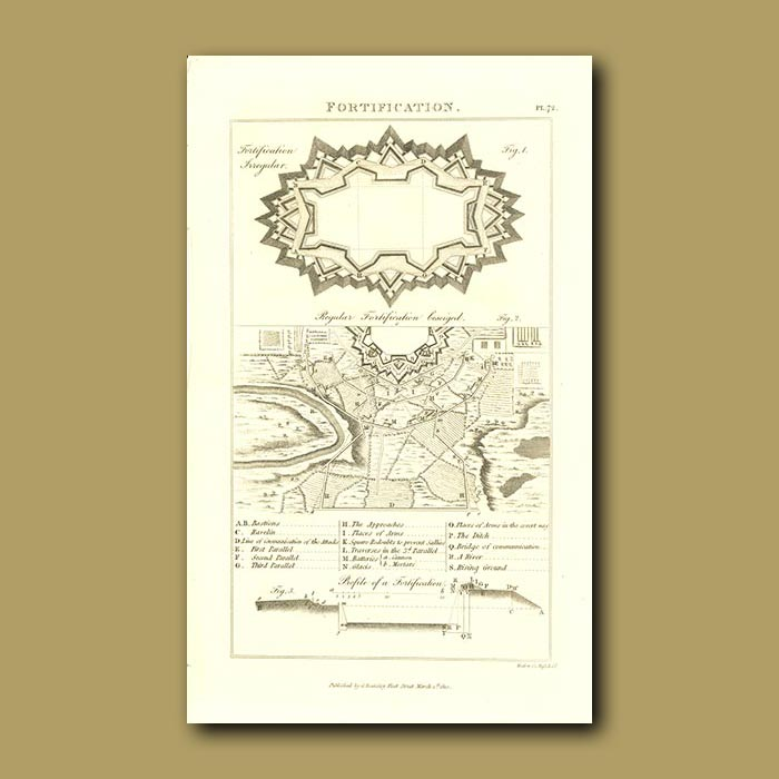 Antique print. Fortifications