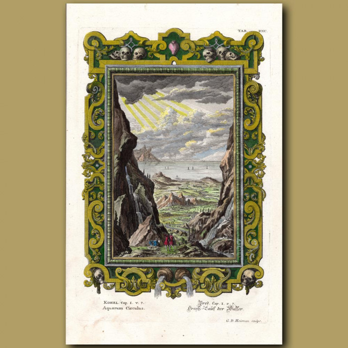 Antique print. The Circulation Of Water