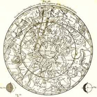 Antique Celestial Maps And Astronomy