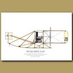 Wright Flyer Plane 1907