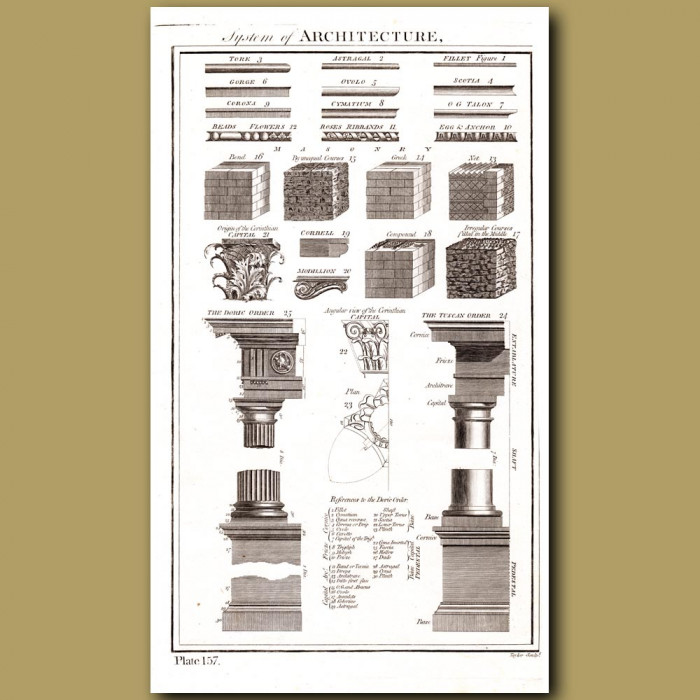 System of Architecture: Genuine antique print for sale.