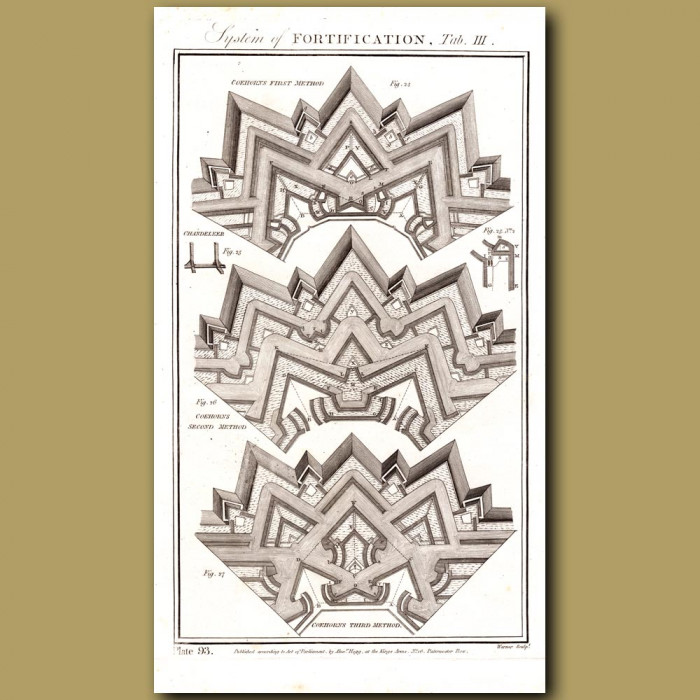 System of Fortification: Genuine antique print for sale.