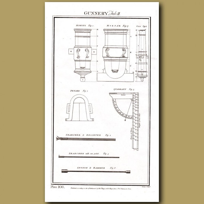 Gunnery: Genuine antique print for sale.