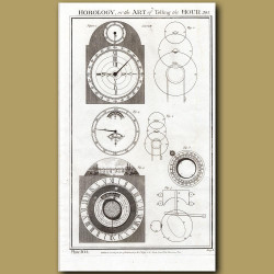 Horology or the Art of Telling the Hour