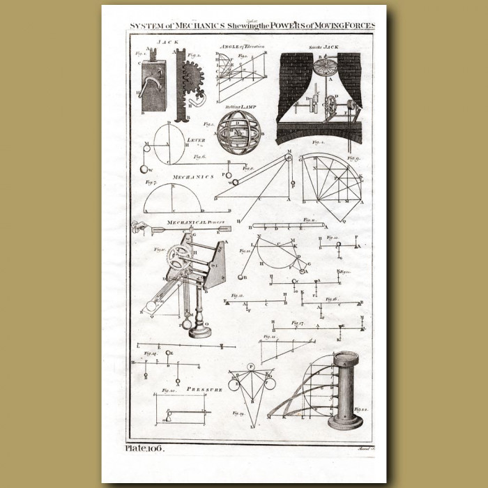 System of mechanics, shewing the powers of moving forces: Genuine antique print for sale.