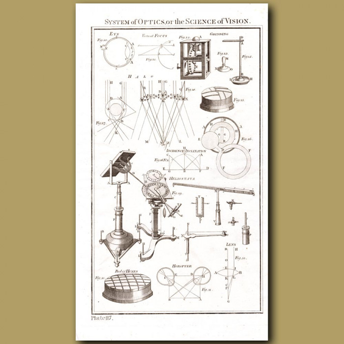 System of Optics or the Doctrine of light and colours: Genuine antique print for sale.