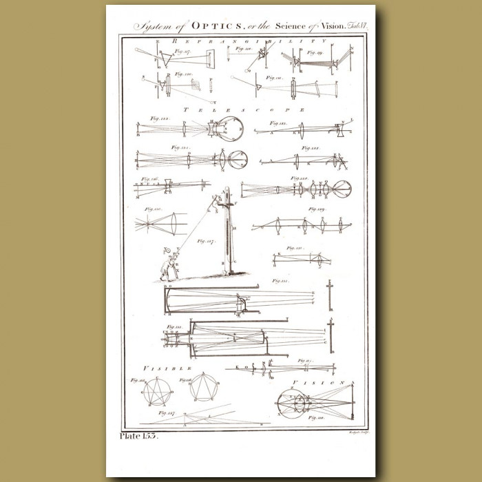 System of Optics or the science of vision: Genuine antique print for sale.