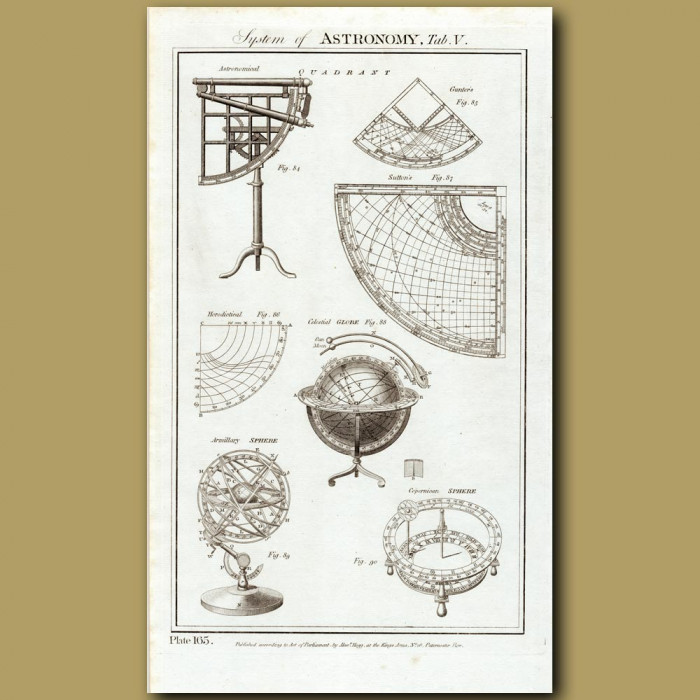 System Of Astronomy: Celestial Globes Etc: Genuine antique print for sale.