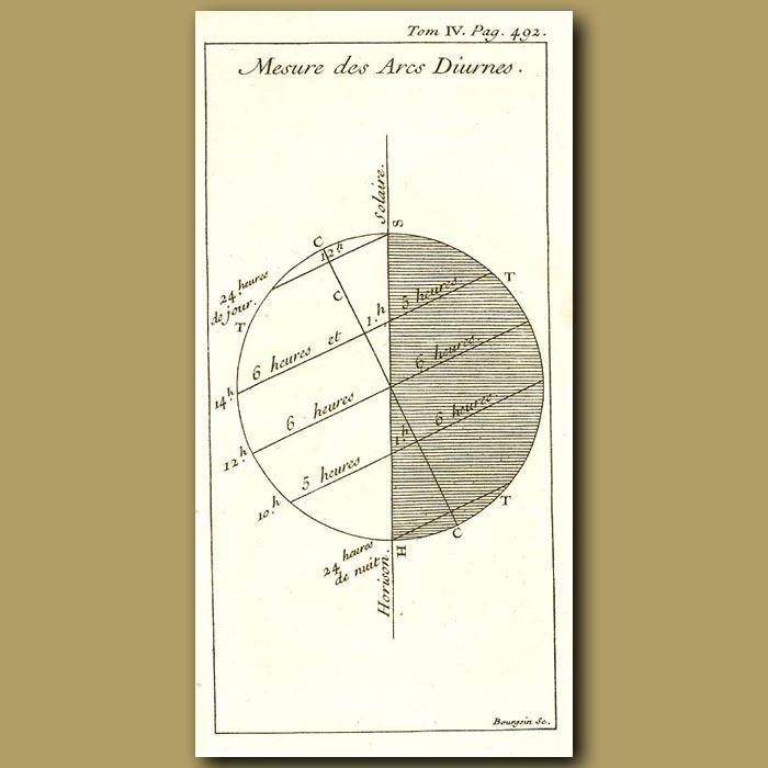 Antique print. Diurnal Arc
