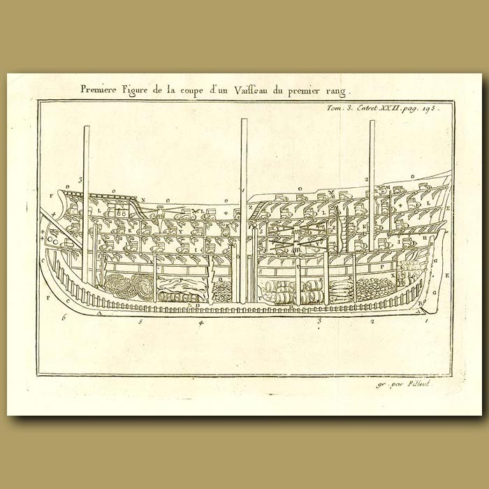 Antique print. Cross-Section Of A First Rate Ship Of The Line