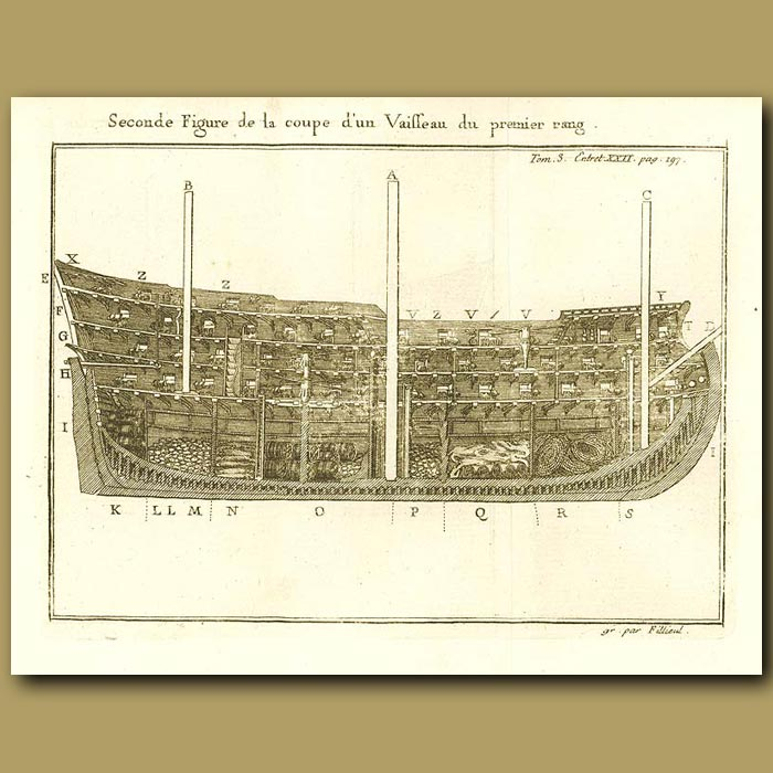 Antique print. Cross-Section Of A First Rate Ship With Guns