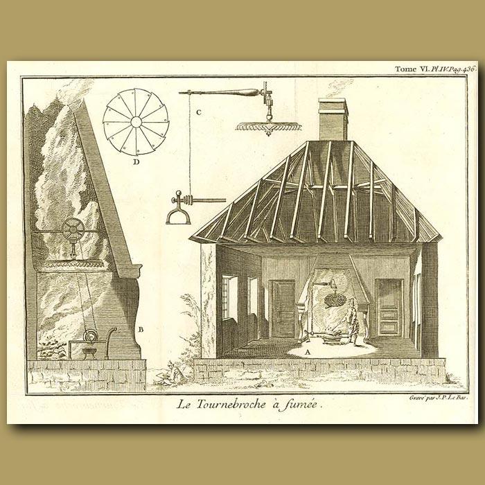 Antique print. Smokehouse