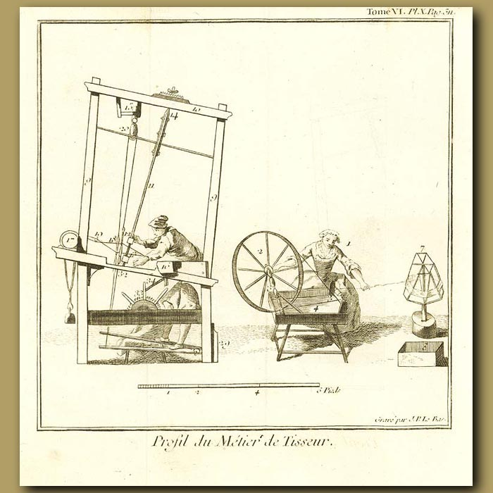 Antique print. Trade Of The Weaver