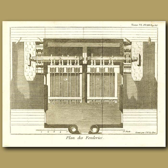 Antique print. Plan Of A Mill