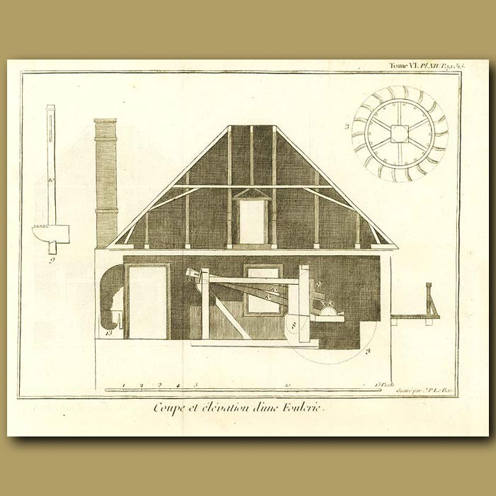Antique print. Cross Section Of A Mill