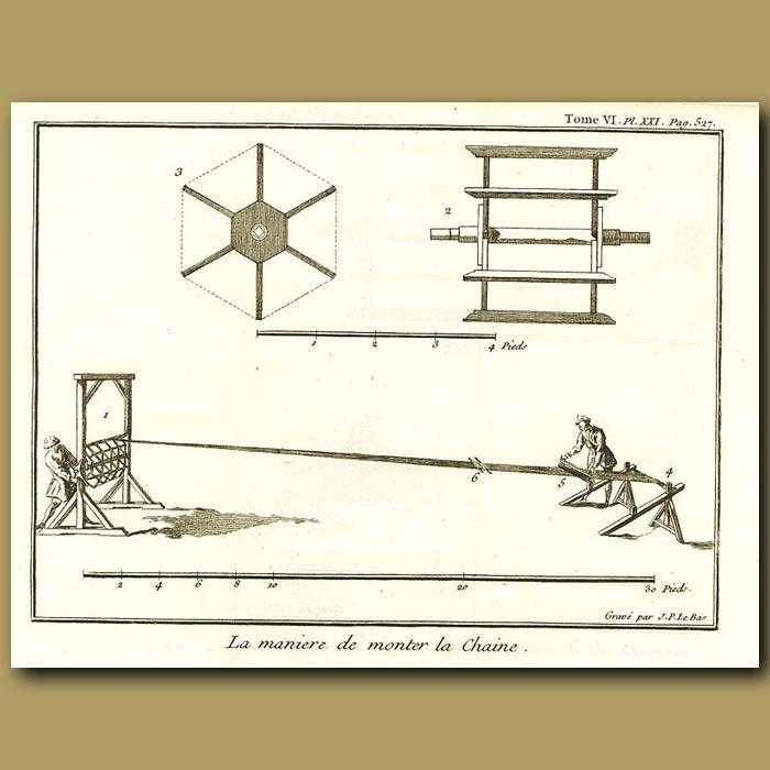 Antique print. Assembling The Chain