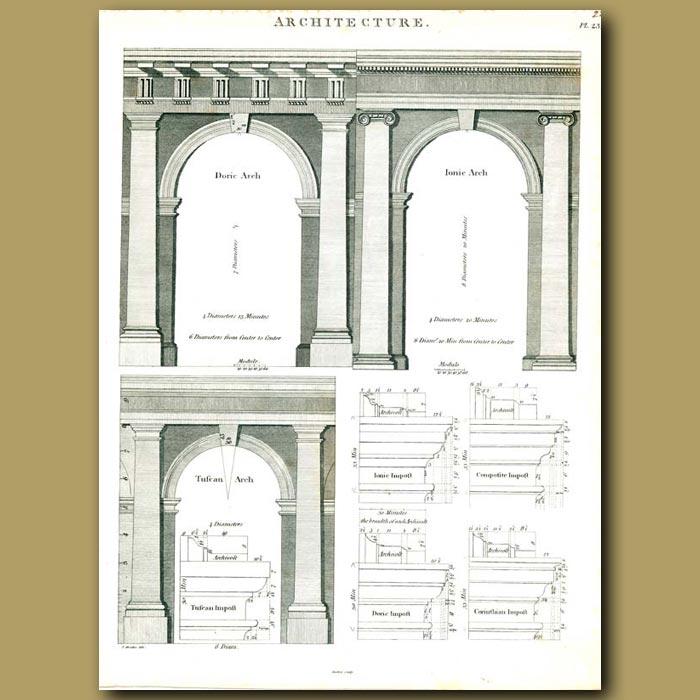 Antique print. Architecture: Doric, Ionic and Tuscan arches etc.