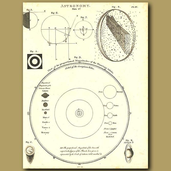 Antique print. Astronomy: Planets