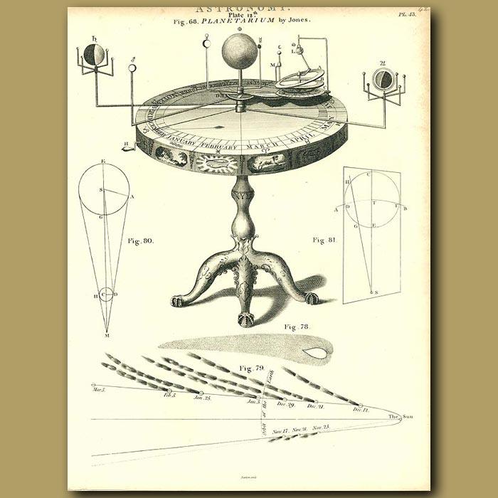 Antique print. Planetarium by Jones