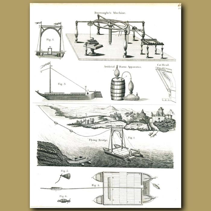 Antique print. Farm machine and boats
