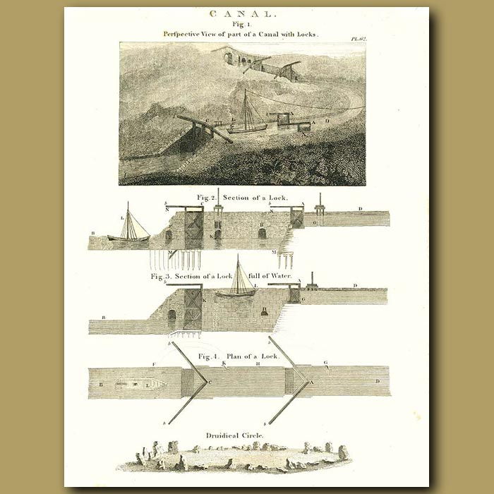 Antique print. Canal with locks