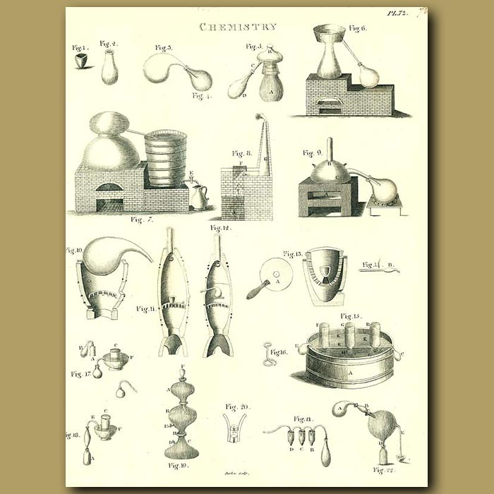 Antique print. Chemistry