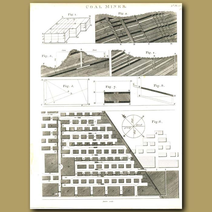 Antique print. Architecture: Coal mines etc.