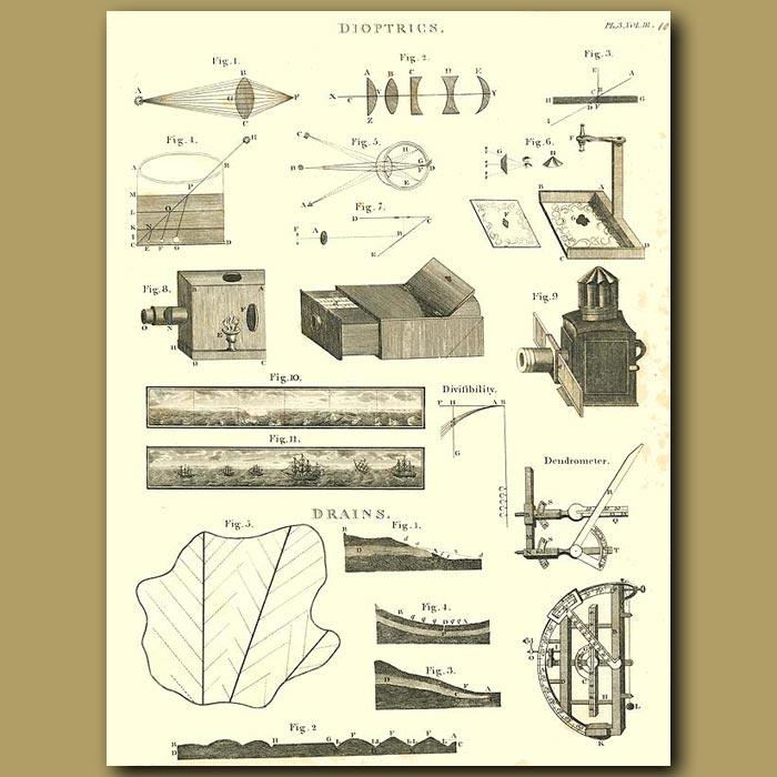 Antique print. Dioptrics