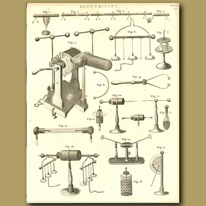 Antique print. Electrical equipment