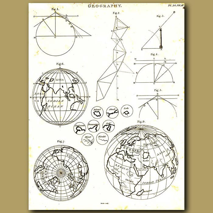 Antique print. Plans for constructing globes