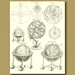 Geography: Celestial Globe, Terrestial Globe And Armillary Sphere (shows Solar System)