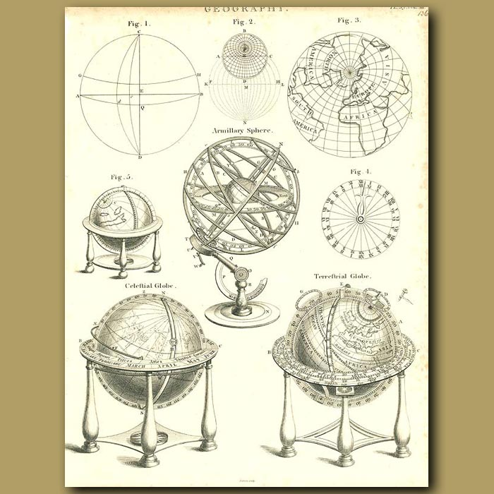 Antique print. Geography: Celestial globe, terrestial globe and armillary sphere (shows solar system)