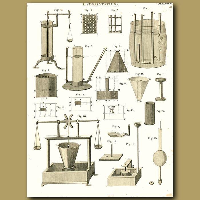Antique print. Hydrostatic equipment