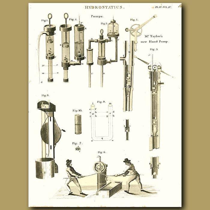 Antique print. Hydrostatic pumps