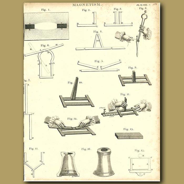 Antique print. Magnetism