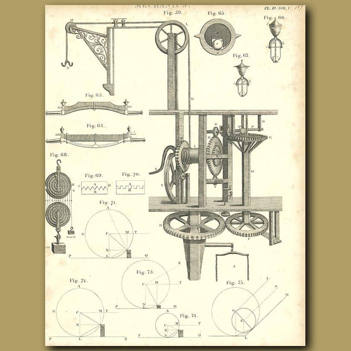 Antique print. Mechanics: pulleys and hosits