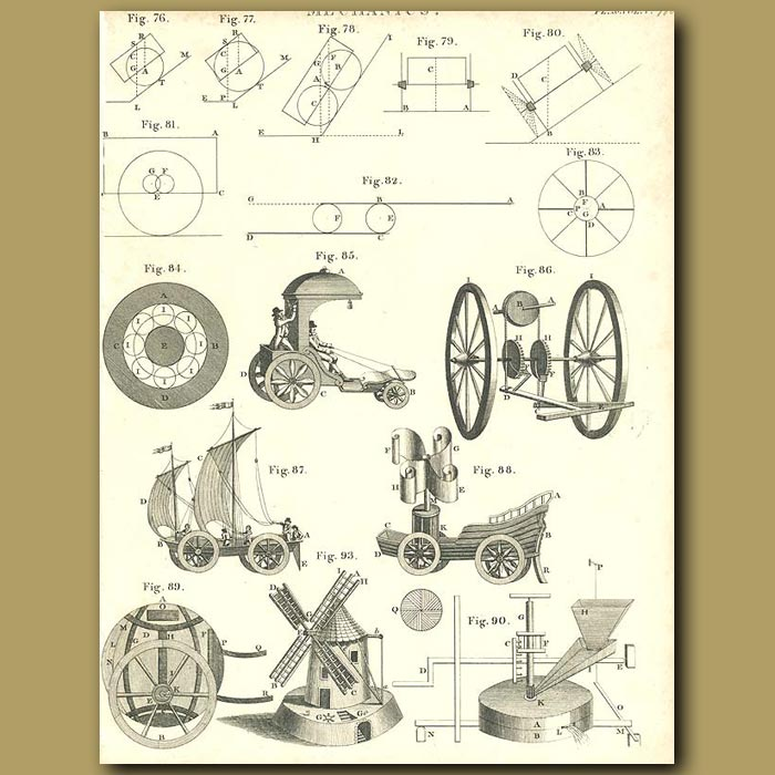 Antique print. Mechanics: Carriages and Windmill