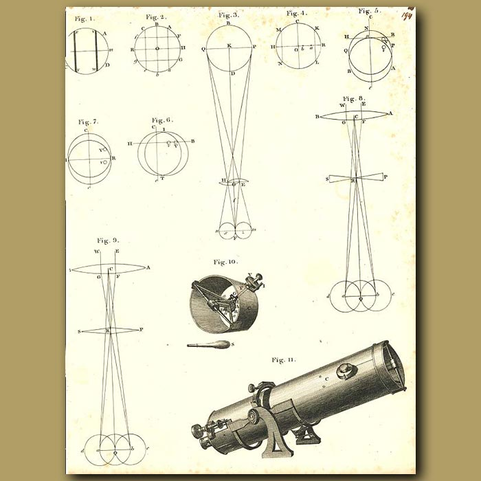 Antique print. Telescope and Micrometer