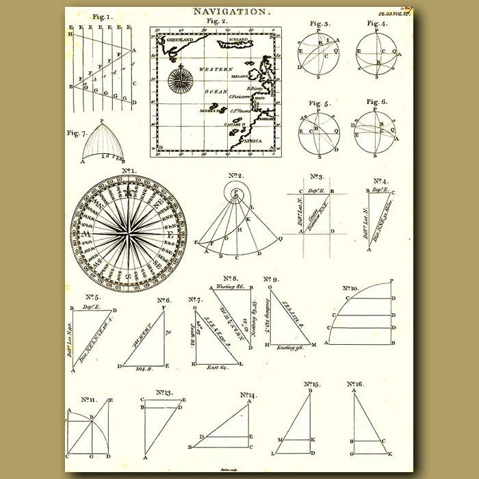 Antique print. Navigation