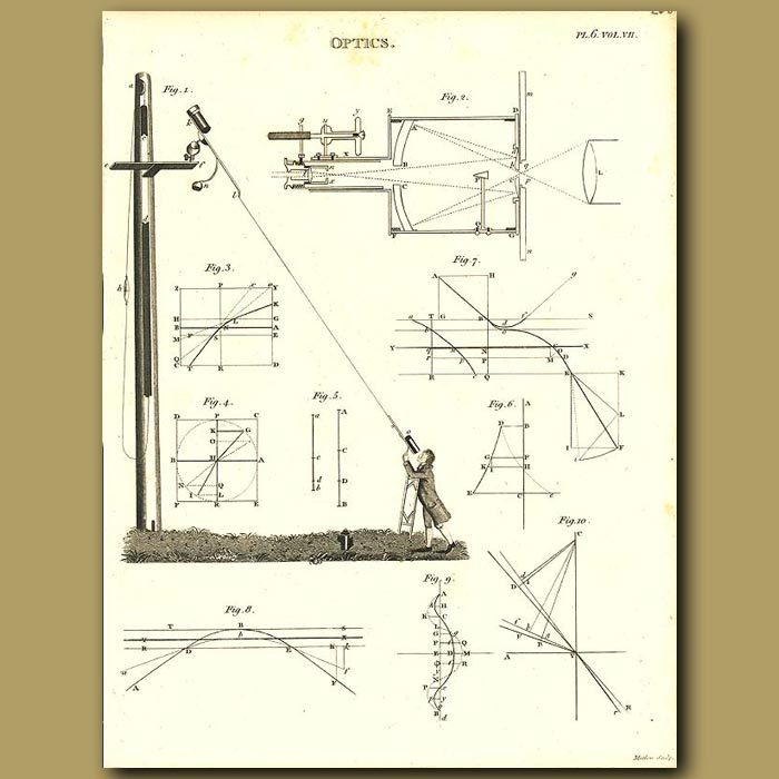 Antique print. Optical equipment