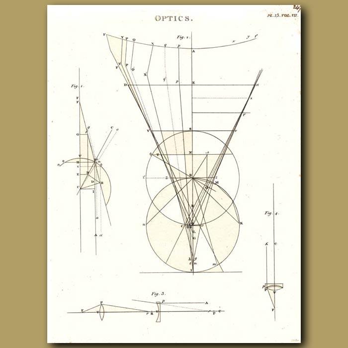 Antique print. Optics