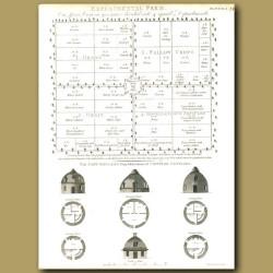 Architecture: Plans for circular cottages etc.