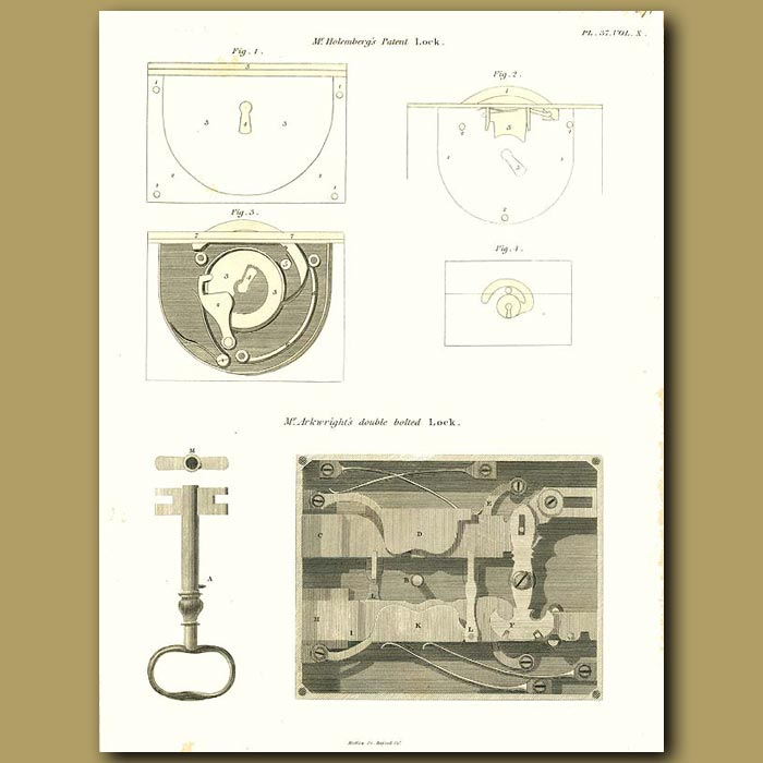 Antique print. Types of locks