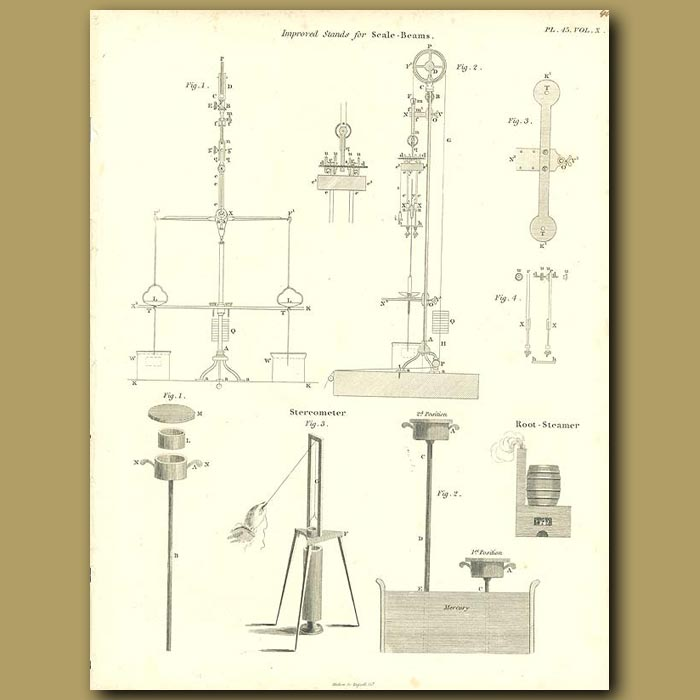 Antique print. Scale Beams and Stereometer