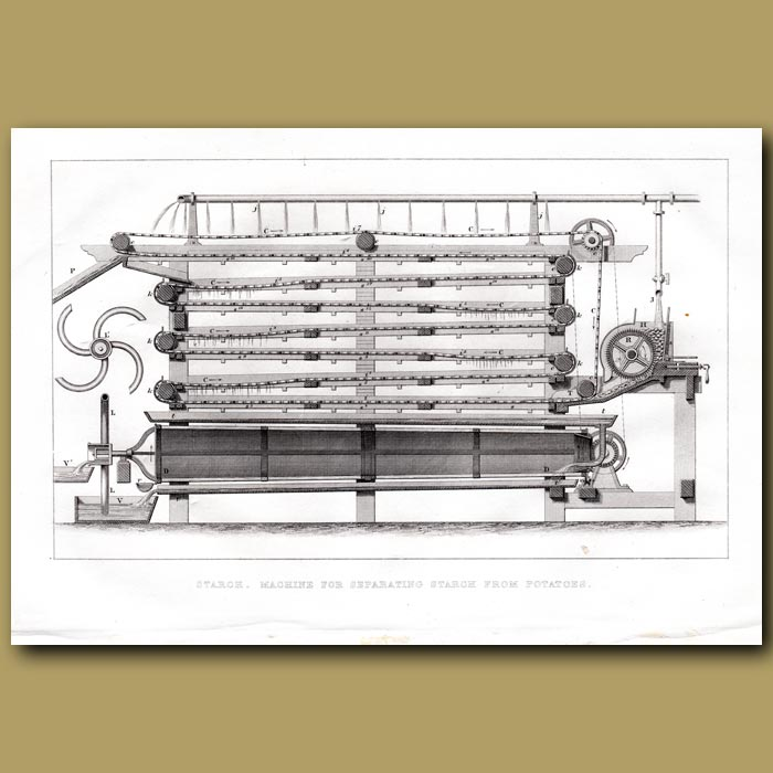 Antique print. Starch. Machine For Separating Starch From Potatoes